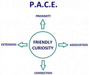 friendly curiosity take 1